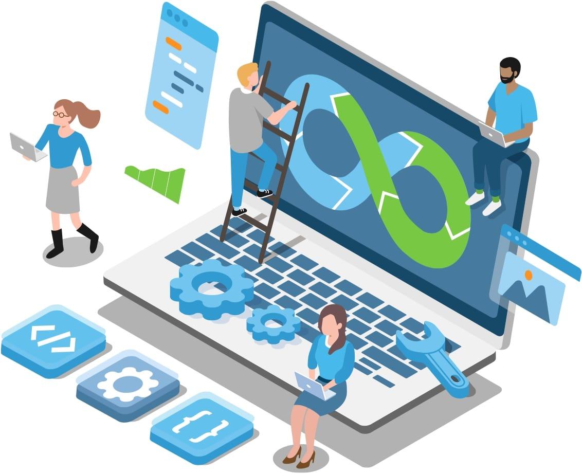 coding & development